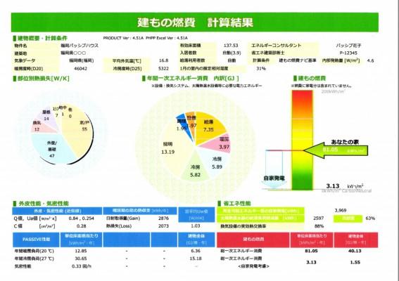 燃費計算表